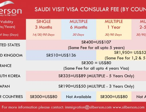 Immigration Alert: New Reduced Saudi Visit Visa Fee